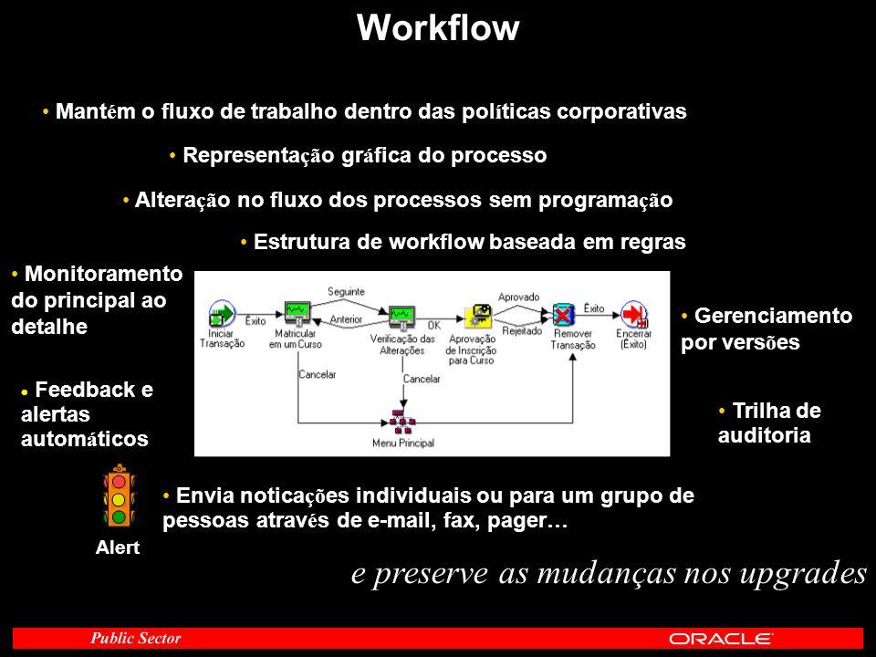 Representa çã o gr á fica do processo Estrutura de workflow baseada em regras Mant é m o fluxo de trabalho dentro das pol í ticas corporativas Monitor