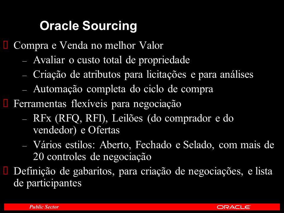 Oracle Sourcing Compra e Venda no melhor Valor – Avaliar o custo total de propriedade – Criação de atributos para licitações e para análises – Automaç