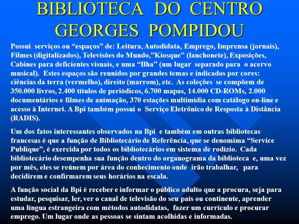 BIBLIOTECA DO CENTRO GEORGES POMPIDOU Possui serviços ou espaços de: Leitura, Autodidata, Emprego, Imprensa (jornais), Filmes (digitalizados), Televis