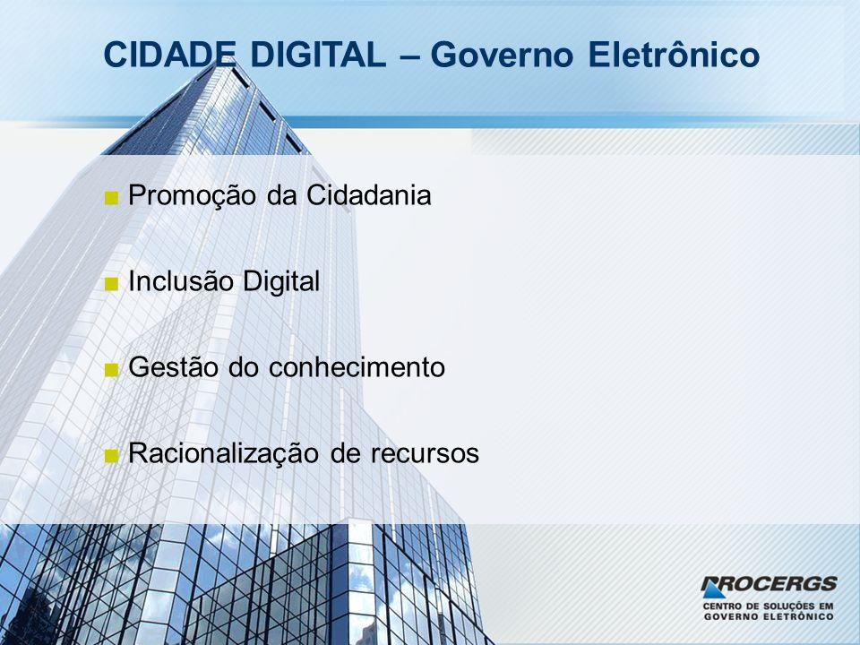 CIDADE DIGITAL – Governo Eletrônico Promoção da Cidadania Inclusão Digital Gestão do conhecimento Racionalização de recursos
