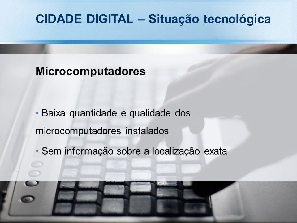 CIDADE DIGITAL – Situação tecnológica Microcomputadores Baixa quantidade e qualidade dos microcomputadores instalados Sem informação sobre a localização exata