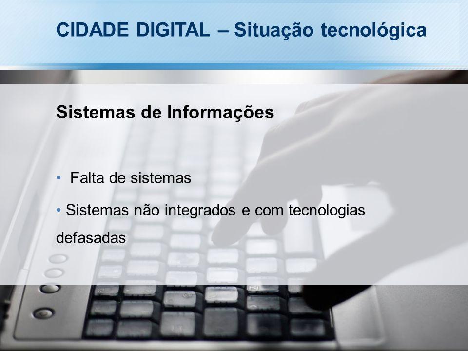 CIDADE DIGITAL – Situação tecnológica Sistemas de Informações Falta de sistemas Sistemas não integrados e com tecnologias defasadas