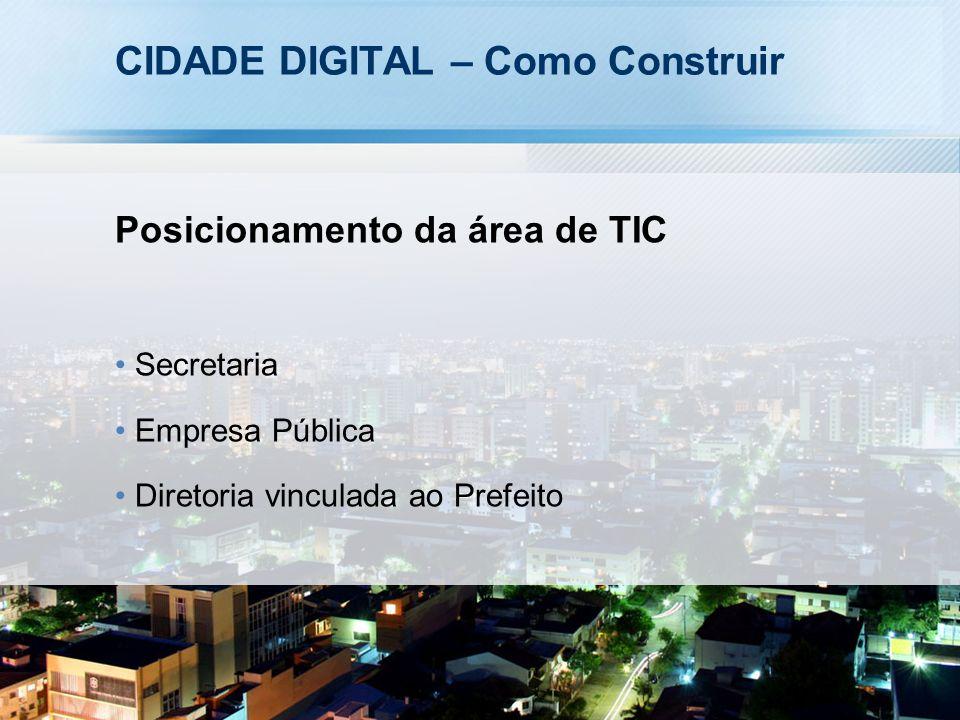 CIDADE DIGITAL – Como Construir Posicionamento da área de TIC Secretaria Empresa Pública Diretoria vinculada ao Prefeito
