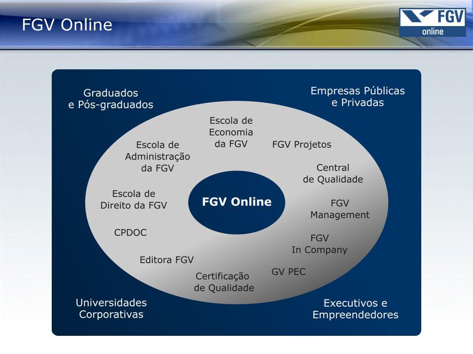 soluções e competências FGV Online Fábrica de Conteúdos Cursos e Treinamentos Semipresenciais Cursos Via Satélite Cursos de Extensão, Atualização e Aperfeiçoamento Cursos e Treinamentos Via Web MBAs a Distância e Blended (MEC – 2003) Gestão de Universidades Corporativas Ferramentas de e-Learning Cursos e Treinamentos Corporativos Curso Superior em Tecnologia TV Corporativa Grupos de Pesquisa em EAD Banco de Relatórios Virtual Ambiente Colaborativo Material Didático Multimídia Linguagem Adequada/ Desenho Instrucional Mecanismos de Avaliação On-line Projeto Acadêmico Específico Comunidade de Prática Suporte técnico e Acadêmico Tutoria Especializada Biblioteca Virtual