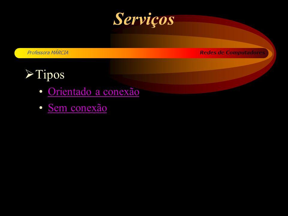 Redes de Computadores Professora MÁRCIA Serviços Tipos Orientado a conexão Sem conexão