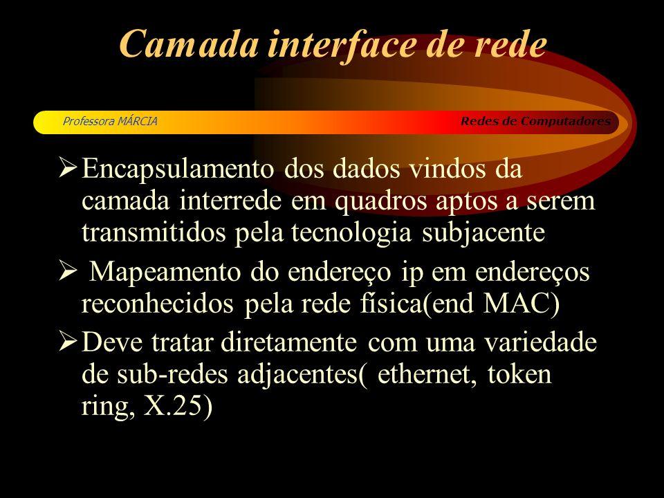 Redes de Computadores Professora MÁRCIA Camada interface de rede Encapsulamento dos dados vindos da camada interrede em quadros aptos a serem transmit