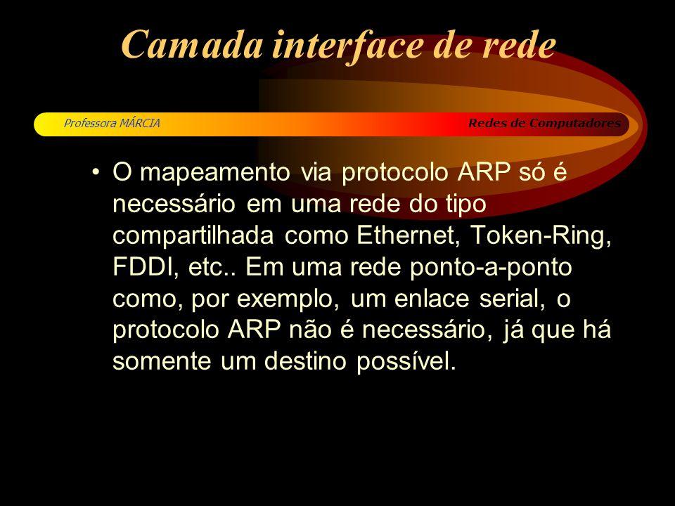 Redes de Computadores Professora MÁRCIA Camada interface de rede O mapeamento via protocolo ARP só é necessário em uma rede do tipo compartilhada como