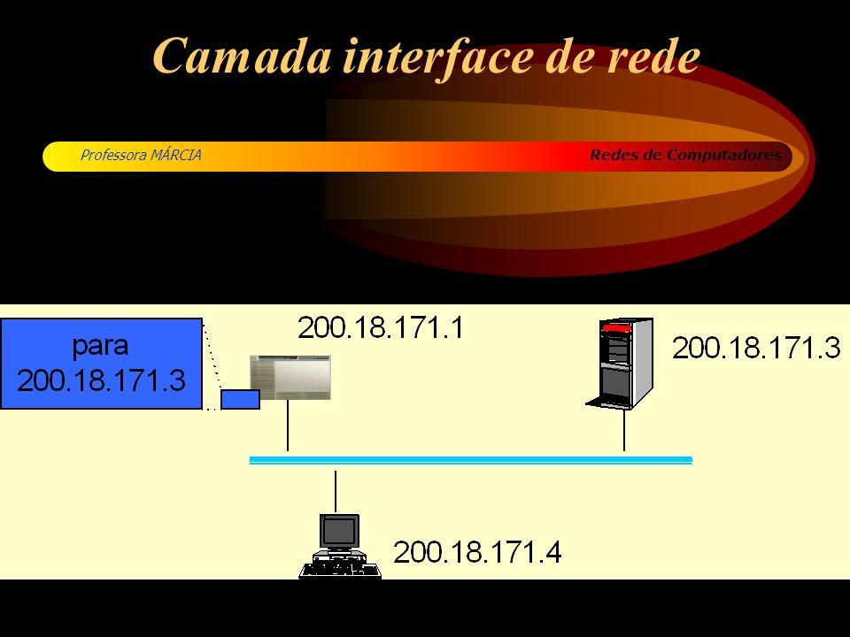 Redes de Computadores Professora MÁRCIA Camada interface de rede