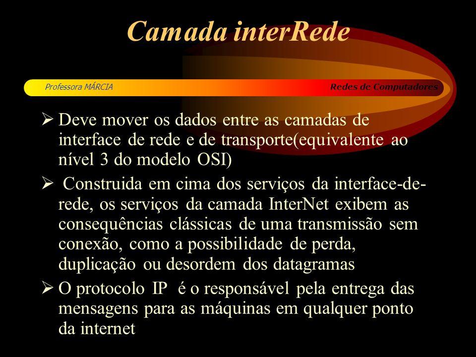 Redes de Computadores Professora MÁRCIA Camada interRede Deve mover os dados entre as camadas de interface de rede e de transporte(equivalente ao níve
