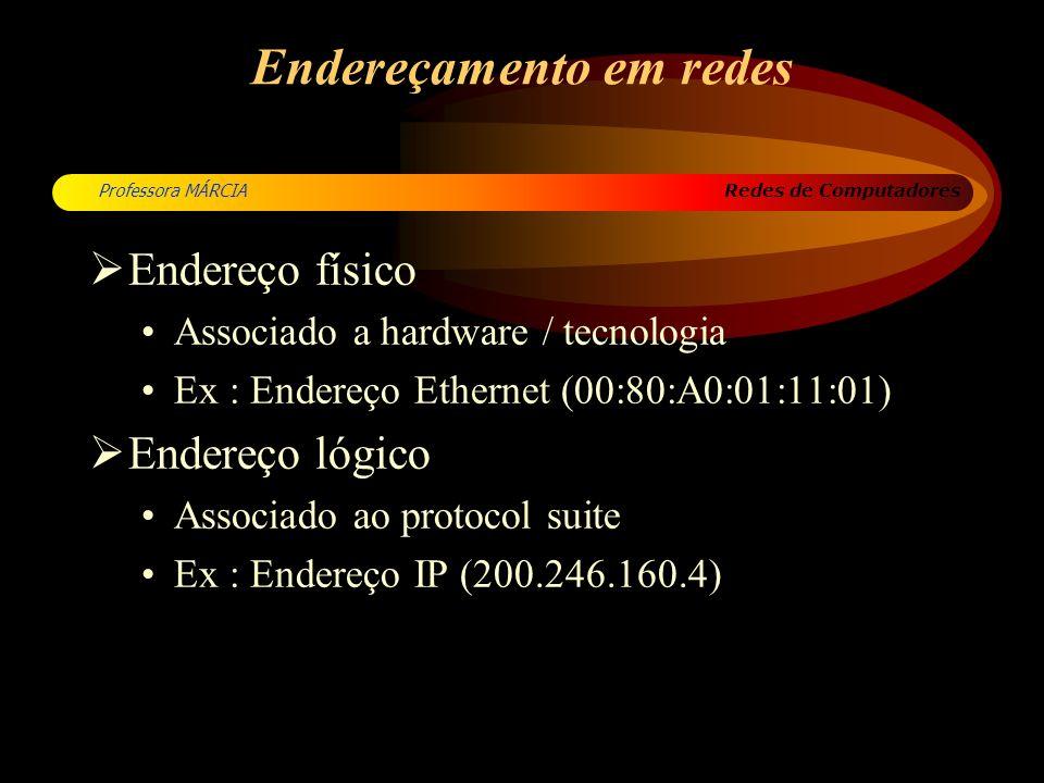 Redes de Computadores Professora MÁRCIA Endereçamento em redes Endereço físico Associado a hardware / tecnologia Ex : Endereço Ethernet (00:80:A0:01:1