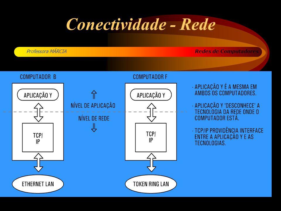 Redes de Computadores Professora MÁRCIA Conectividade - Rede