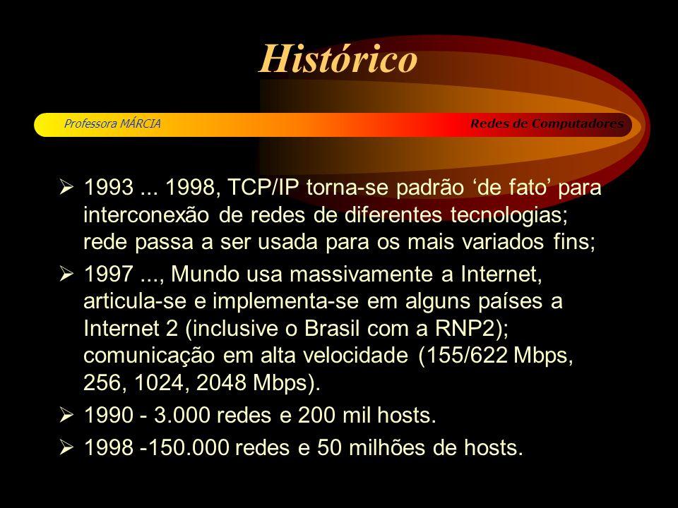 Redes de Computadores Professora MÁRCIA Histórico 1993... 1998, TCP/IP torna-se padrão de fato para interconexão de redes de diferentes tecnologias; r