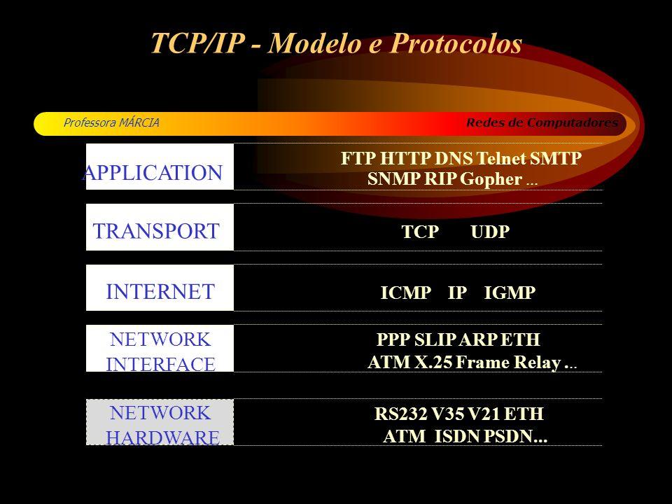 Redes de Computadores Professora MÁRCIA TCP/IP - Modelo e Protocolos APPLICATION TRANSPORT INTERNET NETWORK INTERFACE NETWORK HARDWARE TCP UDP FTP HTT