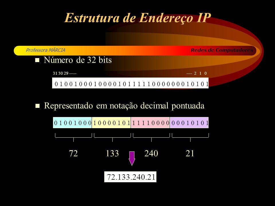 Redes de Computadores Professora MÁRCIA Estrutura de Endereço IP n Número de 32 bits n Representado em notação decimal pontuada 72.133.240.21 0 1 0 0