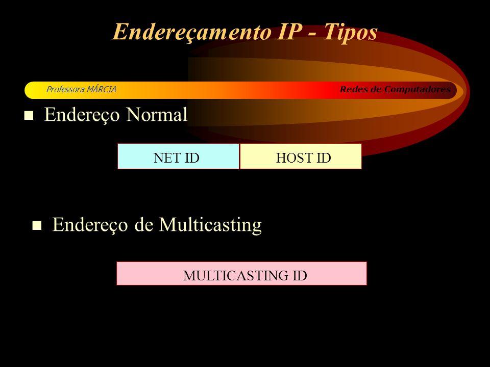 Redes de Computadores Professora MÁRCIA Endereçamento IP - Tipos n Endereço Normal n Endereço de Multicasting NET IDHOST ID MULTICASTING ID