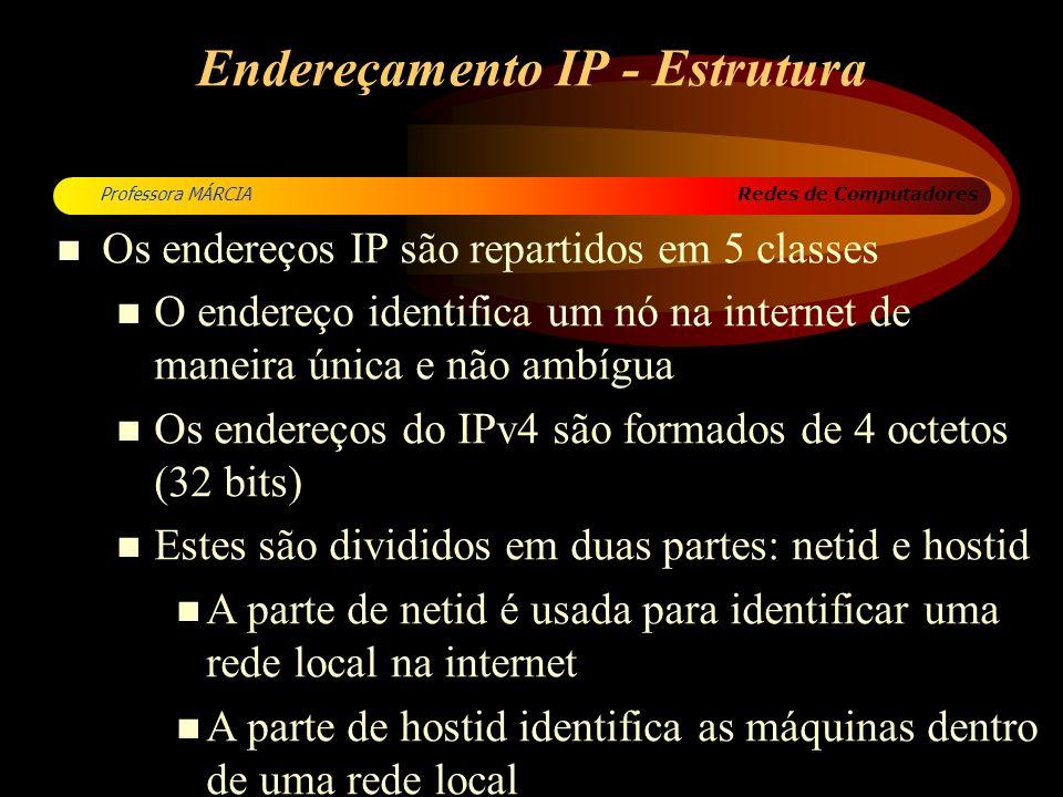 Redes de Computadores Professora MÁRCIA Endereçamento IP - Estrutura n Os endereços IP são repartidos em 5 classes n O endereço identifica um nó na in