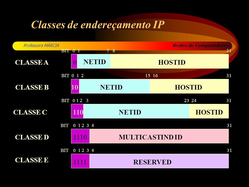 Redes de Computadores Professora MÁRCIA Classes de endereçamento IP 0 10 11011101111 NETIDHOSTID NETID MULTICASTIND ID RESERVED BIT 0 1 7 8 31 BIT 0 1
