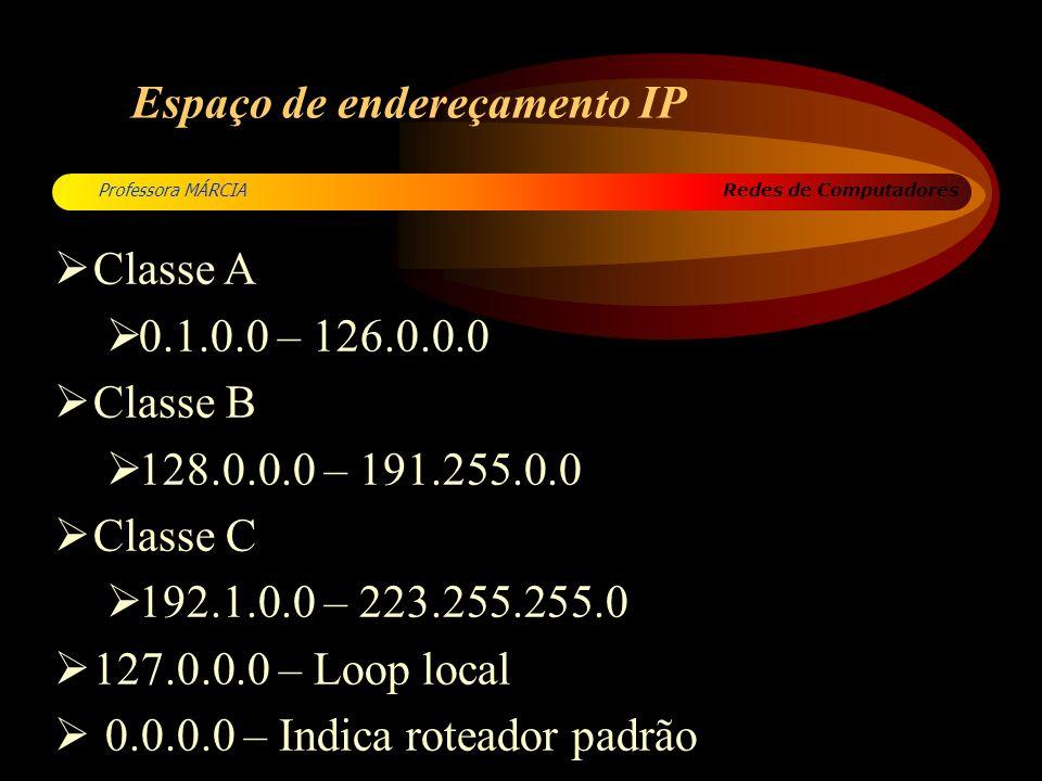 Redes de Computadores Professora MÁRCIA Espaço de endereçamento IP Classe A 0.1.0.0 – 126.0.0.0 Classe B 128.0.0.0 – 191.255.0.0 Classe C 192.1.0.0 –