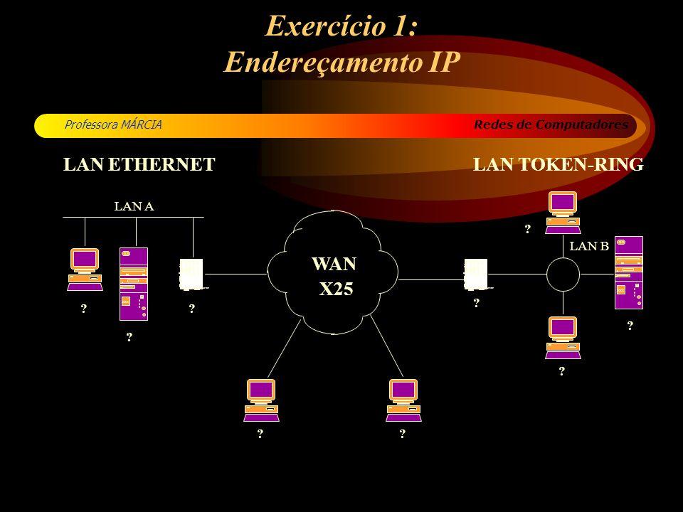 Redes de Computadores Professora MÁRCIA Exercício 1: Endereçamento IP XXX 80 xx CYCLOM MP/RT LKLK TXTX RXRX CO CP U CYCLOM MP/RT LKLK TXTX RXRX CO CP