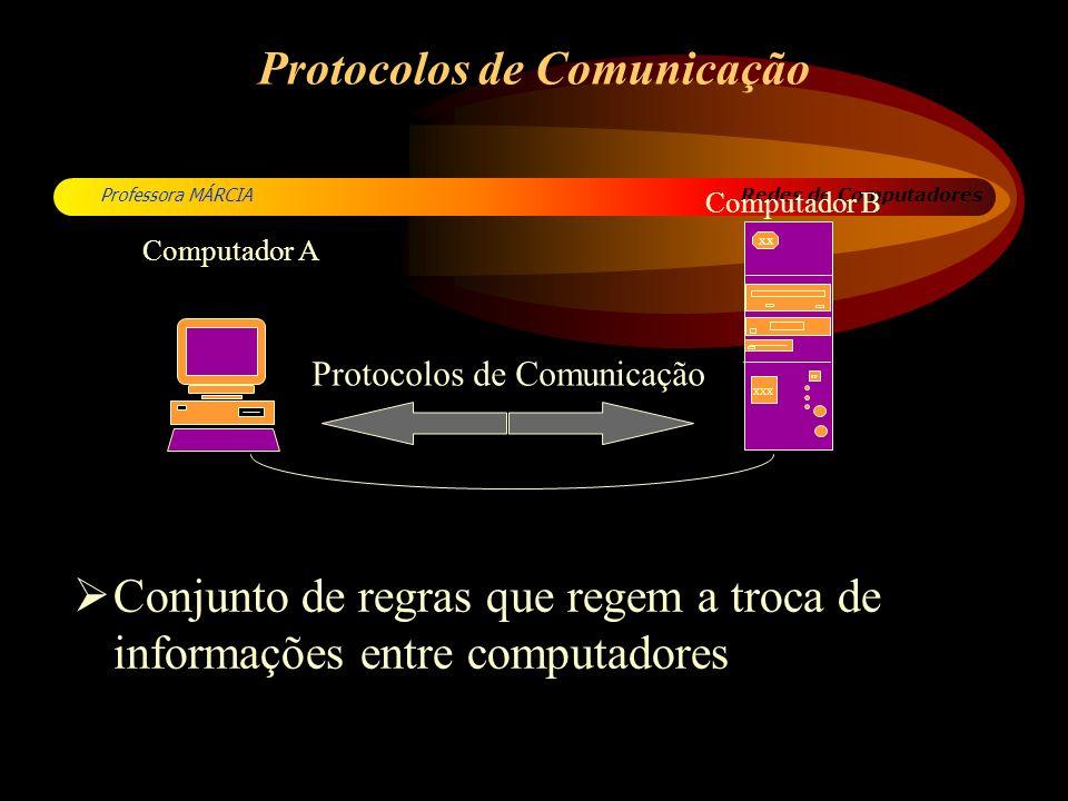 Redes de Computadores Professora MÁRCIA Modelo em camadas Computador A Computador B Protocolo entre aplicações Aplicação 1 Meio físico Aplicação 2 Segurança Controle de fluxo Conexão Segurança Controle de fluxo Protocolo de segurança Protocolo de controle de fluxo Conexão Protocolo de controle de conexão