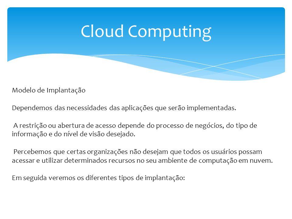 Cloud Computing Modelo de Implantação Dependemos das necessidades das aplicações que serão implementadas. A restrição ou abertura de acesso depende do