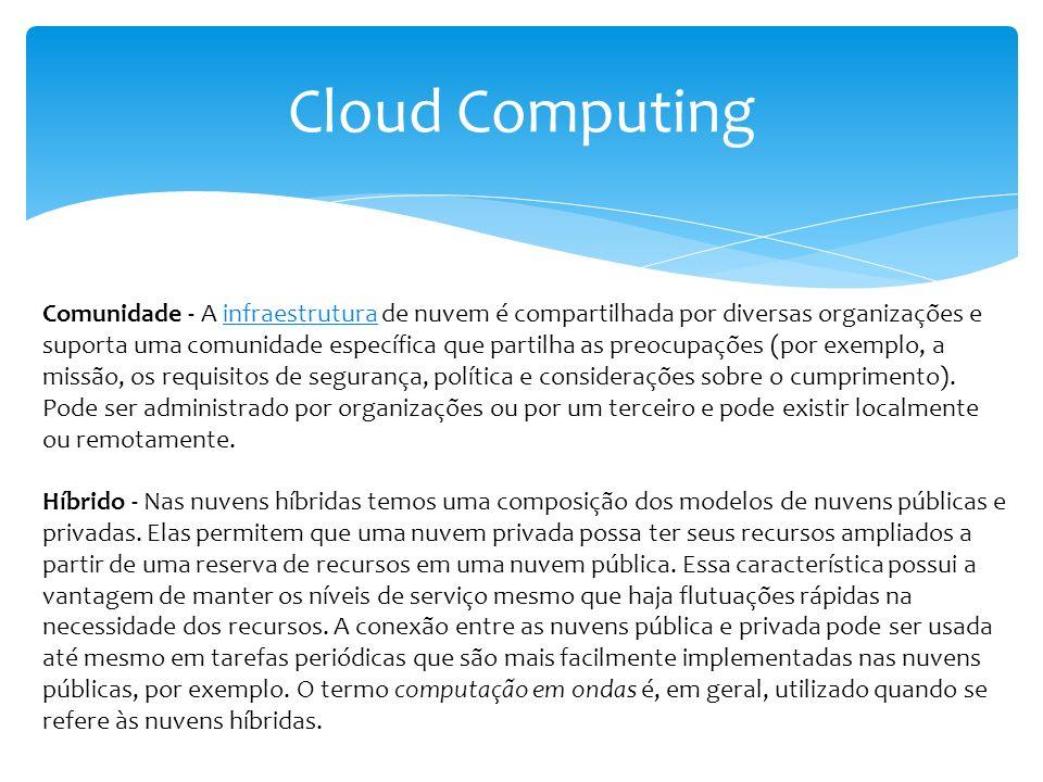 Cloud Computing Comunidade - A infraestrutura de nuvem é compartilhada por diversas organizações e suporta uma comunidade específica que partilha as p