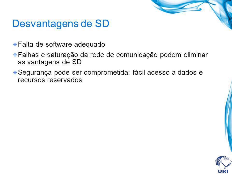 Desvantagens de SD Falta de software adequado Falhas e saturação da rede de comunicação podem eliminar as vantagens de SD Segurança pode ser compromet