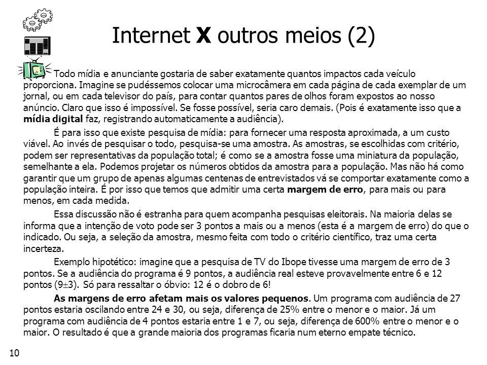 10 Internet X outros meios (2) Todo mídia e anunciante gostaria de saber exatamente quantos impactos cada veículo proporciona.