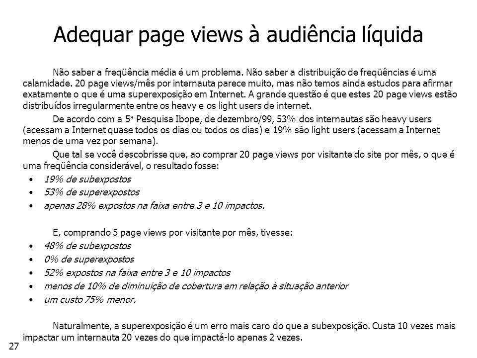 27 Adequar page views à audiência líquida Não saber a freqüência média é um problema.