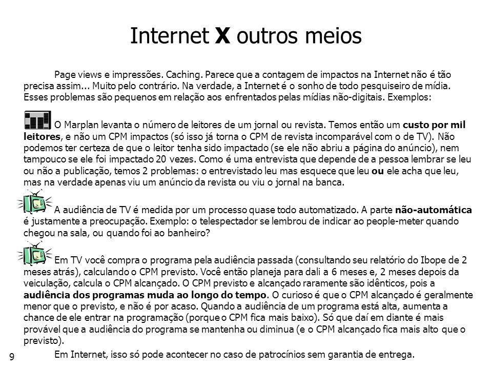 9 Internet X outros meios Page views e impressões.