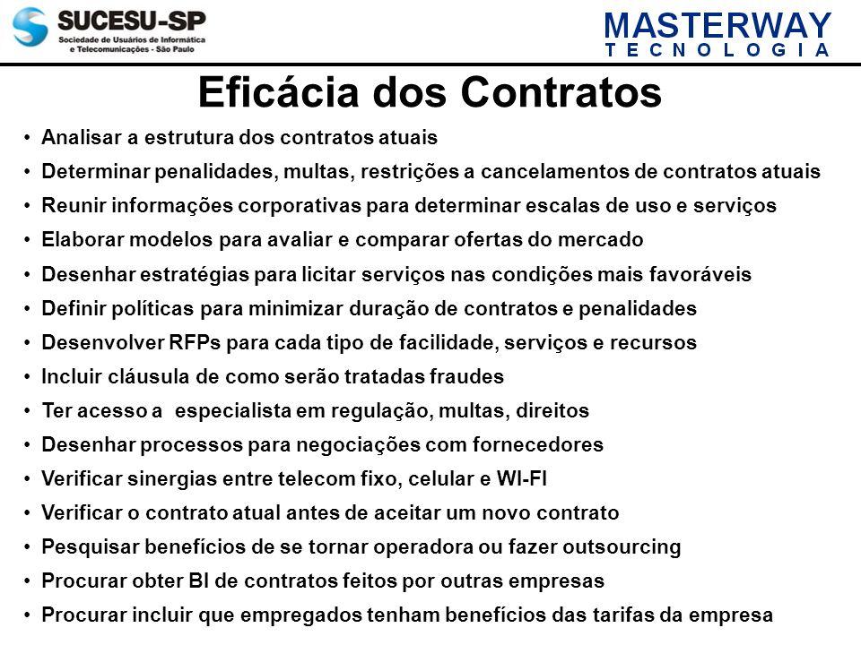 Eficácia dos Contratos Analisar a estrutura dos contratos atuais Determinar penalidades, multas, restrições a cancelamentos de contratos atuais Reunir