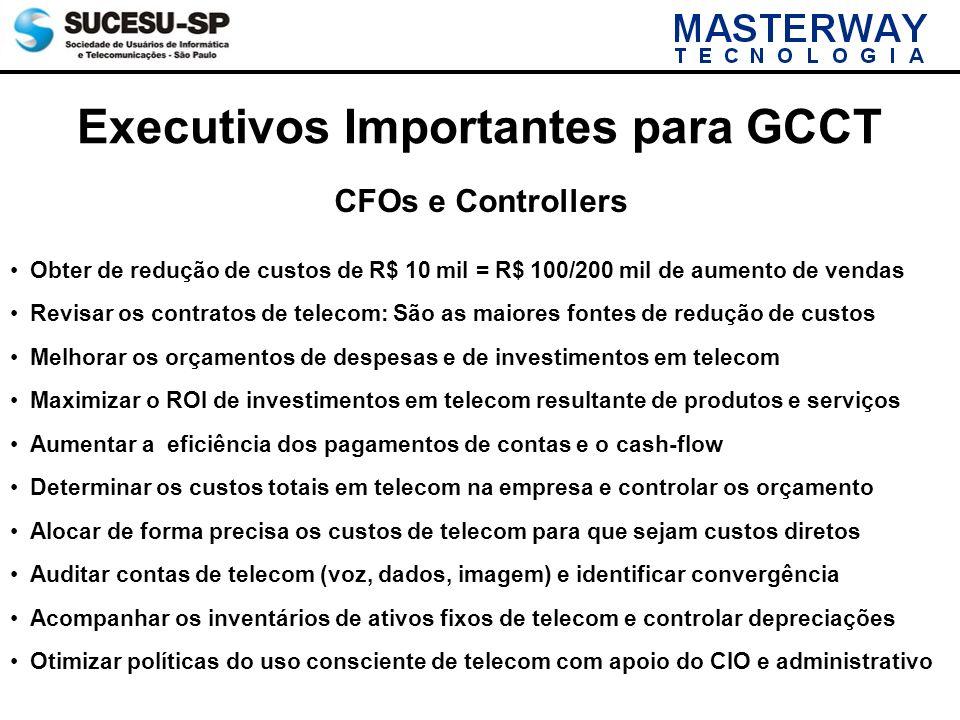 Executivos Importantes para GCCT Obter de redução de custos de R$ 10 mil = R$ 100/200 mil de aumento de vendas Revisar os contratos de telecom: São as