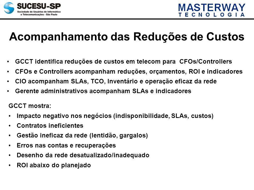 Acompanhamento das Reduções de Custos GCCT identifica reduções de custos em telecom para CFOs/Controllers CFOs e Controllers acompanham reduções, orça