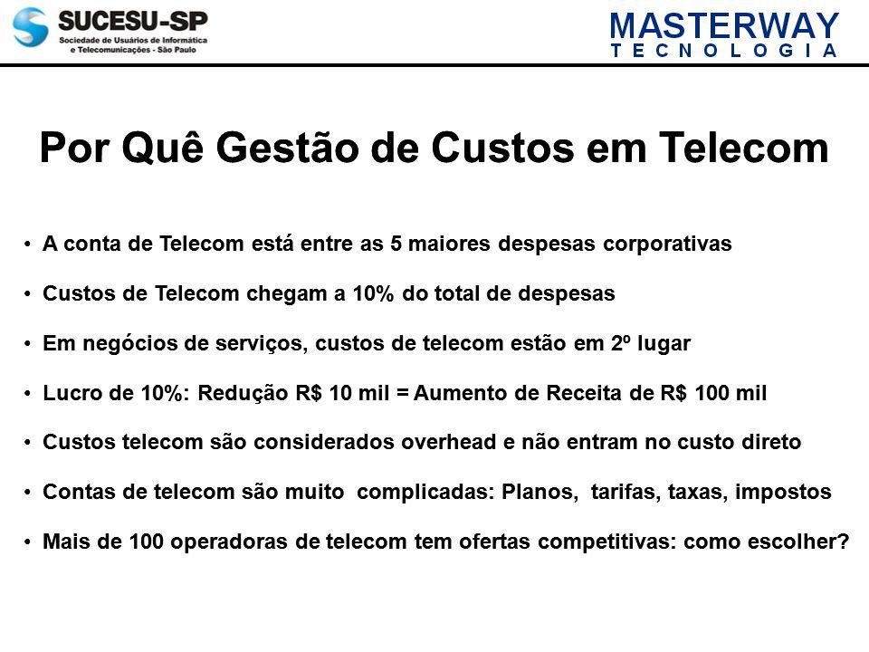 Por Quê Gestão de Custos em Telecom A conta de Telecom está entre as 5 maiores despesas corporativas Custos de Telecom chegam a 10% do total de despes