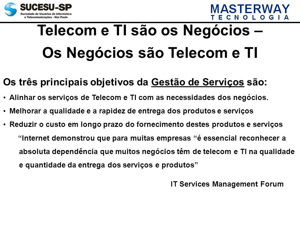 Telecom e TI são os Negócios – Os Negócios são Telecom e TI Os três principais objetivos da Gestão de Serviços são: Alinhar os serviços de Telecom e T