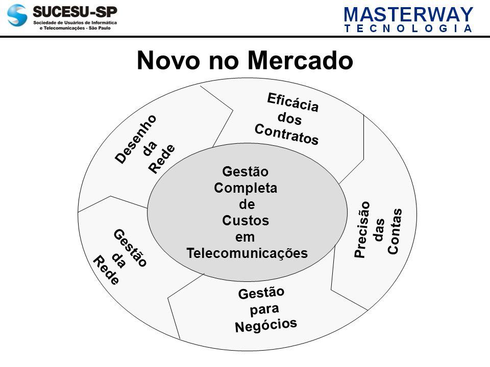Novo no Mercado Gestão Completa de Custos em Telecomunicações Desenho da Rede Eficácia dos Contratos Gestão para Negócios Precisão das Contas Gestão d