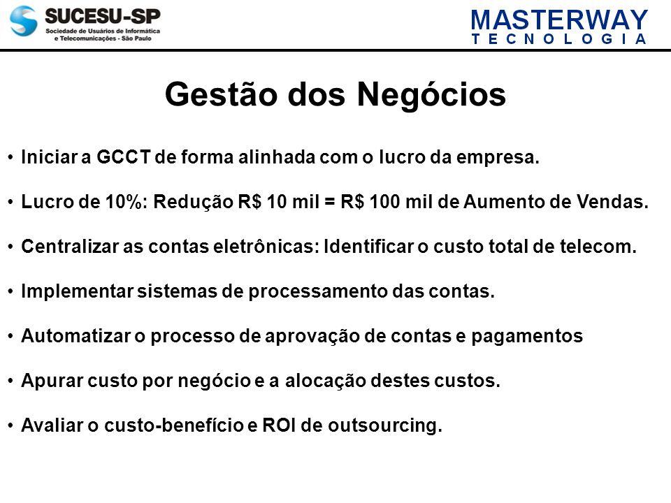 Gestão dos Negócios Iniciar a GCCT de forma alinhada com o lucro da empresa. Lucro de 10%: Redução R$ 10 mil = R$ 100 mil de Aumento de Vendas. Centra