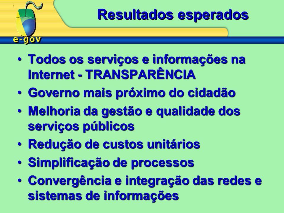 Resultados esperados Todos os serviços e informações na Internet - TRANSPARÊNCIATodos os serviços e informações na Internet - TRANSPARÊNCIA Governo ma