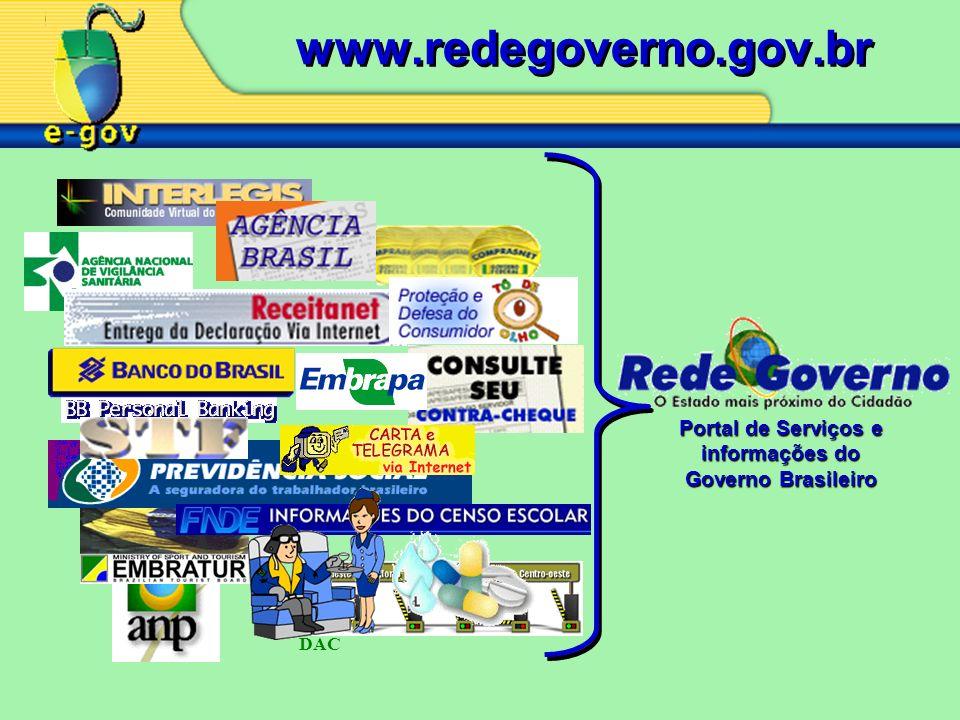Portal de Serviços e informações do Governo Brasileiro www.redegoverno.gov.br DAC