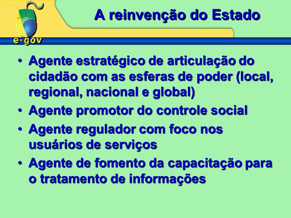 A reinvenção do Estado Agente estratégico de articulação do cidadão com as esferas de poder (local, regional, nacional e global)Agente estratégico de