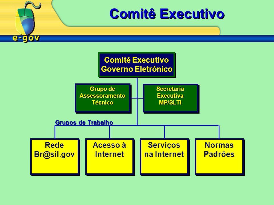 Normas Padrões Grupo de Assessoramento Técnico Acesso à Internet Acesso à Internet Serviços na Internet Serviços na Internet Grupos de Trabalho Secret