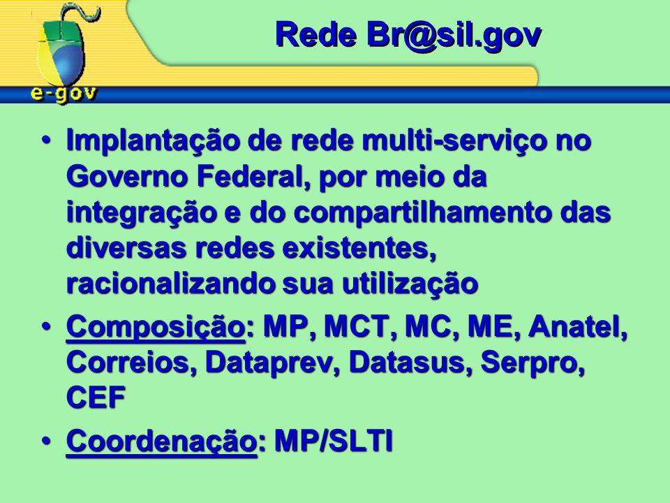 Rede Br@sil.gov Implantação de rede multi-serviço no Governo Federal, por meio da integração e do compartilhamento das diversas redes existentes, racionalizando sua utilizaçãoImplantação de rede multi-serviço no Governo Federal, por meio da integração e do compartilhamento das diversas redes existentes, racionalizando sua utilização Composição: MP, MCT, MC, ME, Anatel, Correios, Dataprev, Datasus, Serpro, CEFComposição: MP, MCT, MC, ME, Anatel, Correios, Dataprev, Datasus, Serpro, CEF Coordenação: MP/SLTICoordenação: MP/SLTI