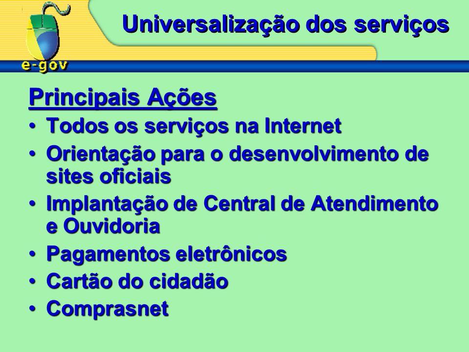 Universalização dos serviços Principais Ações Todos os serviços na InternetTodos os serviços na Internet Orientação para o desenvolvimento de sites of