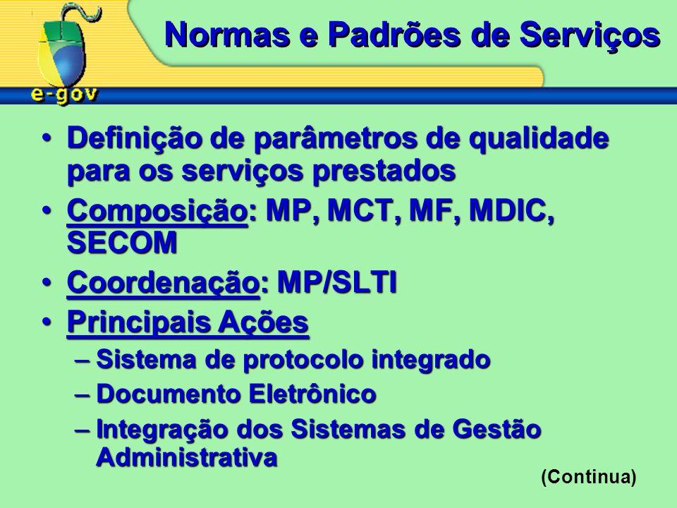 Normas e Padrões de Serviços Definição de parâmetros de qualidade para os serviços prestadosDefinição de parâmetros de qualidade para os serviços prestados Composição: MP, MCT, MF, MDIC, SECOMComposição: MP, MCT, MF, MDIC, SECOM Coordenação: MP/SLTICoordenação: MP/SLTI Principais AçõesPrincipais Ações –Sistema de protocolo integrado –Documento Eletrônico –Integração dos Sistemas de Gestão Administrativa (Continua)