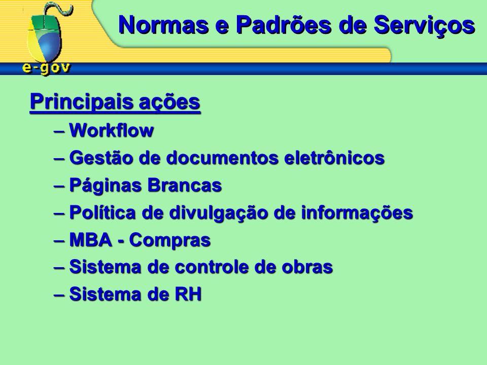 Normas e Padrões de Serviços Principais ações –Workflow –Gestão de documentos eletrônicos –Páginas Brancas –Política de divulgação de informações –MBA - Compras –Sistema de controle de obras –Sistema de RH