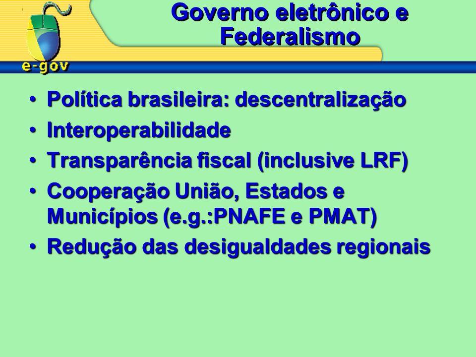 Governo eletrônico e Federalismo Política brasileira: descentralizaçãoPolítica brasileira: descentralização InteroperabilidadeInteroperabilidade Trans