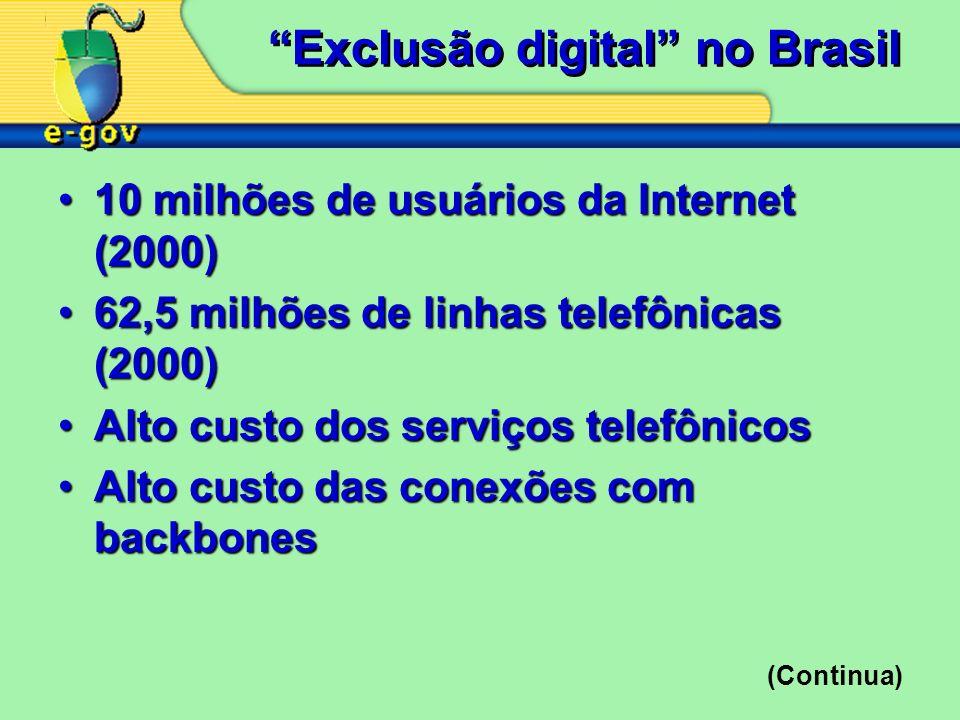 Exclusão digital no Brasil 10 milhões de usuários da Internet (2000)10 milhões de usuários da Internet (2000) 62,5 milhões de linhas telefônicas (2000)62,5 milhões de linhas telefônicas (2000) Alto custo dos serviços telefônicosAlto custo dos serviços telefônicos Alto custo das conexões com backbonesAlto custo das conexões com backbones (Continua)