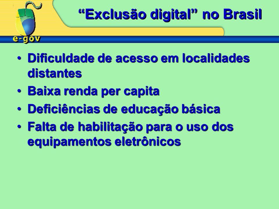Exclusão digital no Brasil Dificuldade de acesso em localidades distantesDificuldade de acesso em localidades distantes Baixa renda per capitaBaixa renda per capita Deficiências de educação básicaDeficiências de educação básica Falta de habilitação para o uso dos equipamentos eletrônicosFalta de habilitação para o uso dos equipamentos eletrônicos