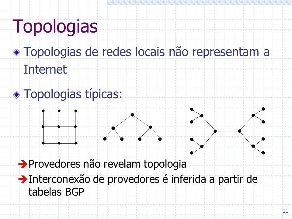 11 Topologias Topologias de redes locais não representam a Internet Topologias típicas: Provedores não revelam topologia Interconexão de provedores é