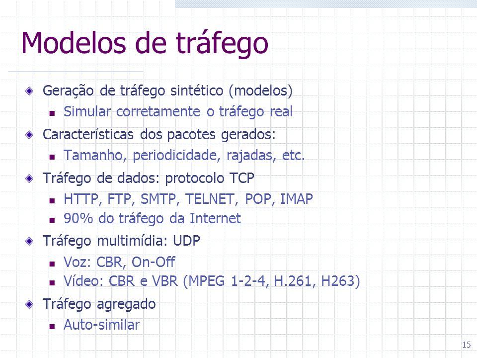 15 Modelos de tráfego Geração de tráfego sintético (modelos) Simular corretamente o tráfego real Características dos pacotes gerados: Tamanho, periodi